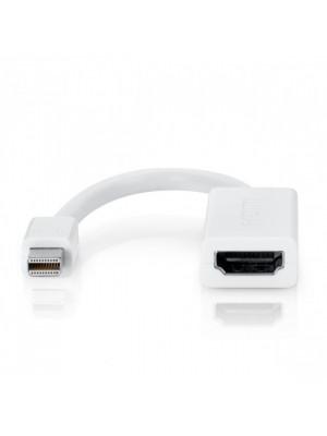 Mini Displayport to HDMI